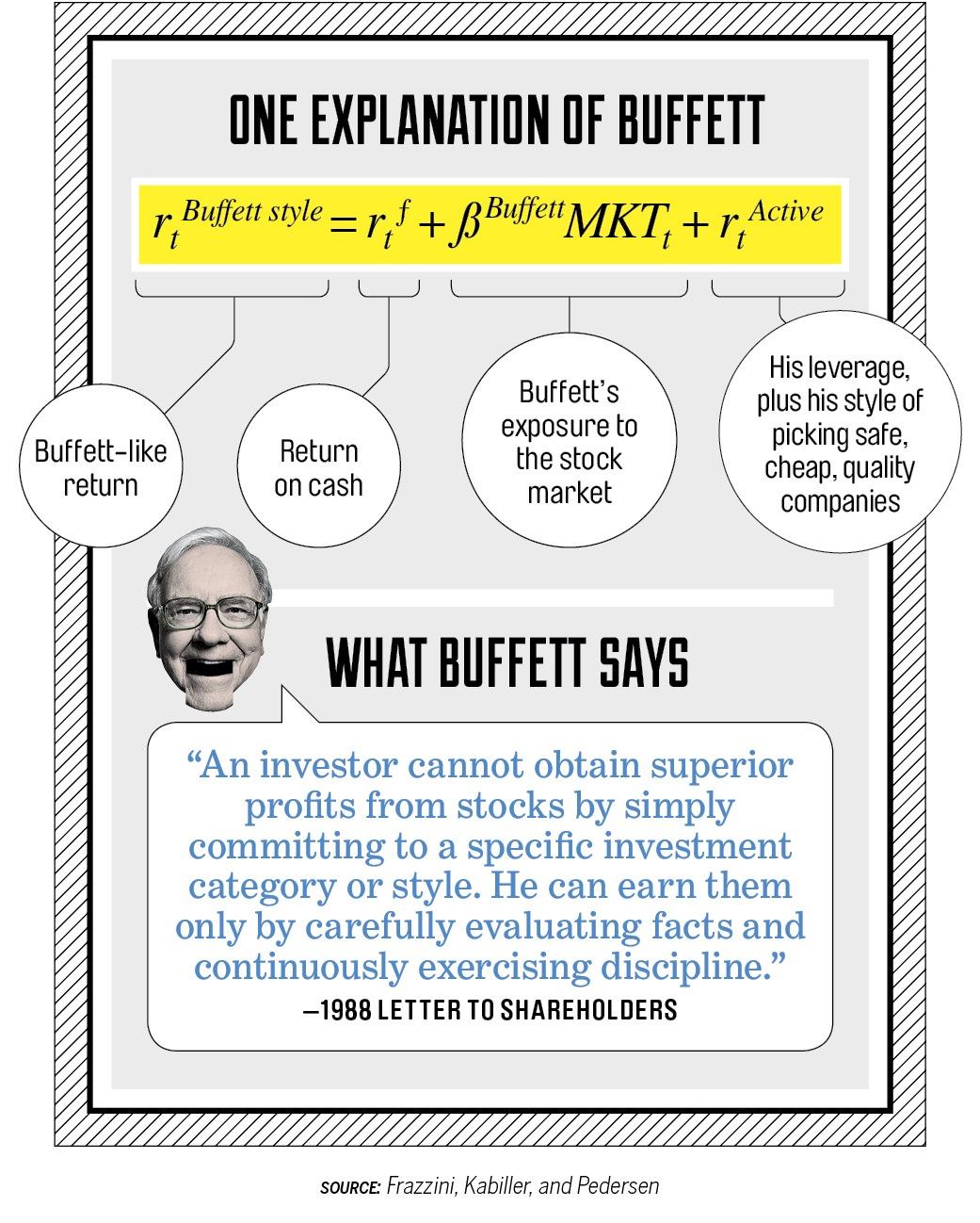 1 Exp Buffett