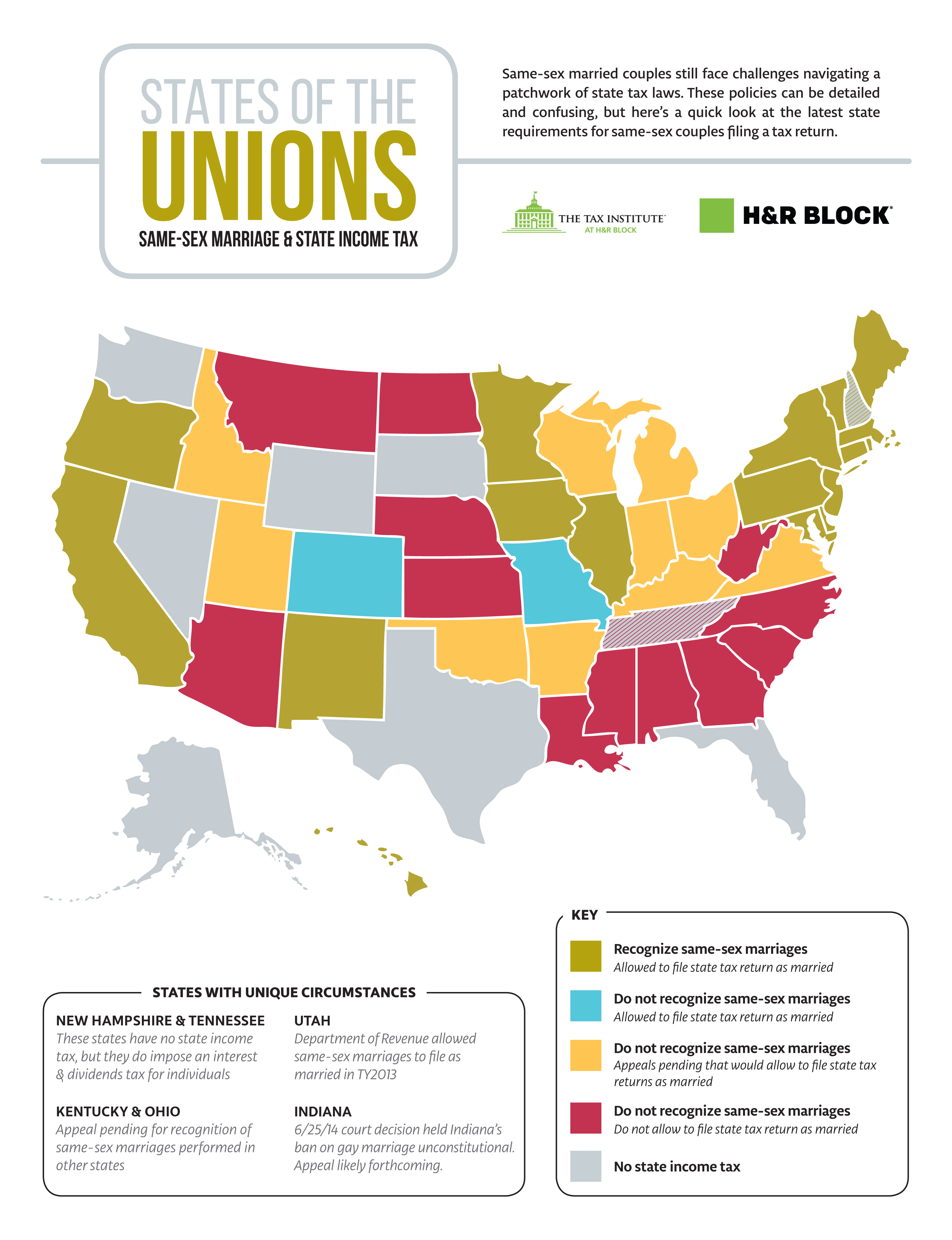 State laws for same-sex marriage
