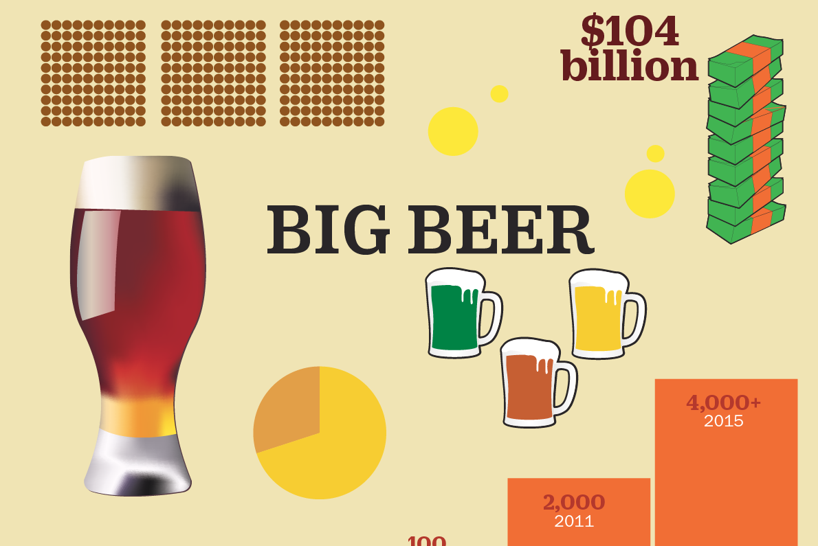 This Graphic Shows How a Massive Beer Merger Will Affect America's Top Brews