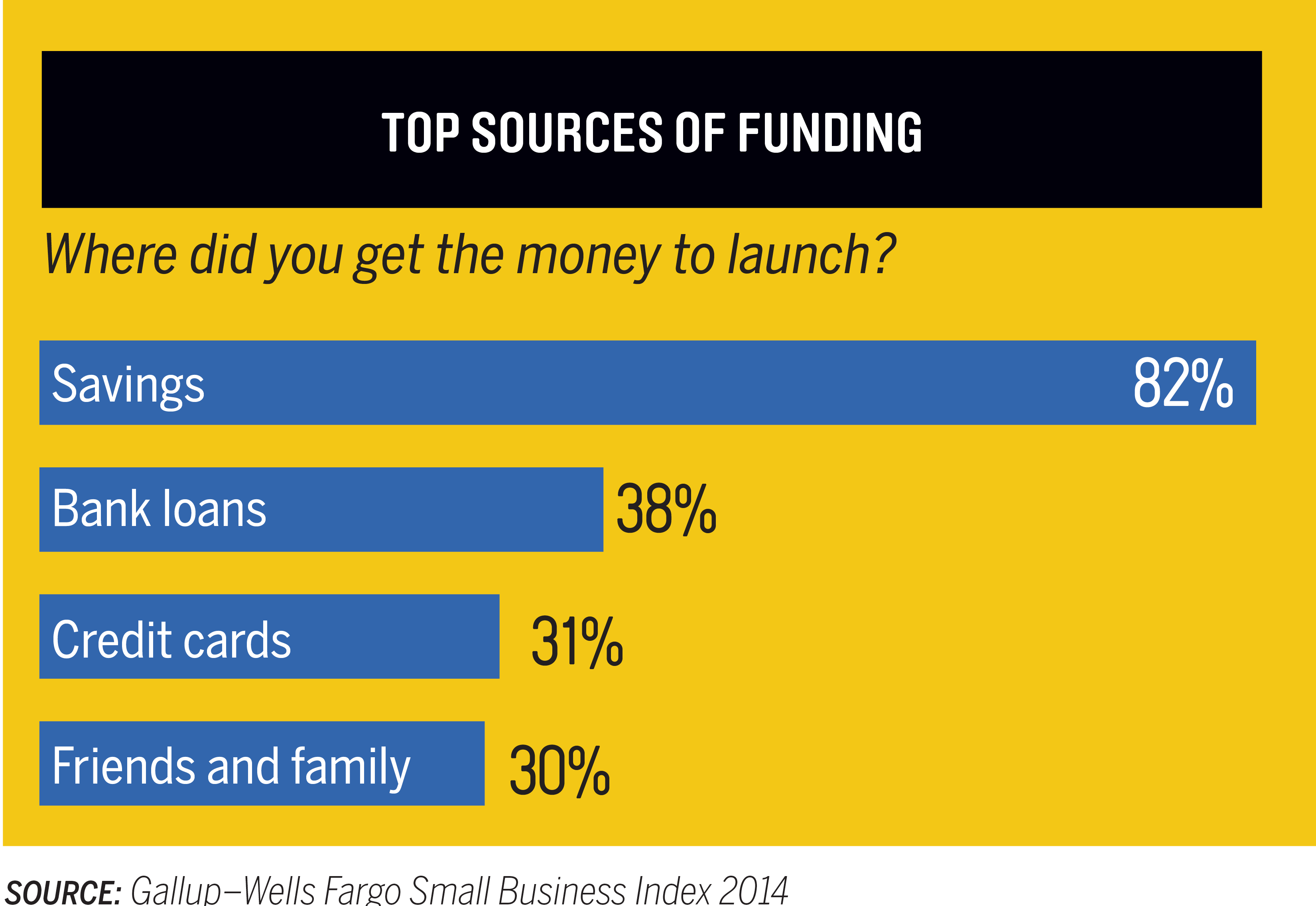 BOS_graphic_funding