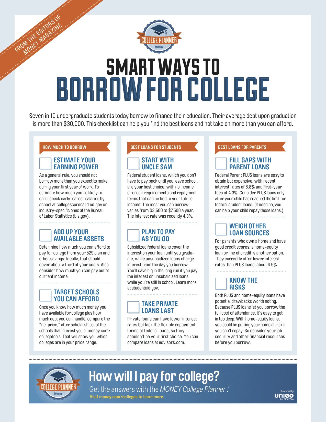 Money_CollegePlanner-Checklist3-Borrowing-FINAL