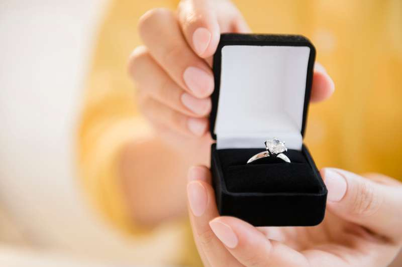 Diamond Prices When Should I Buy A Diamond Engagement Ring Money