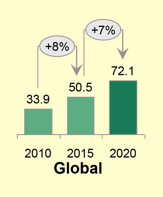 160607_EM_GlobalWealth_Chart