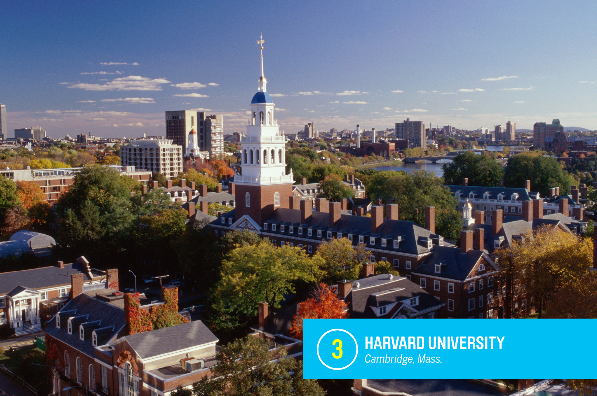 "<a href=""https://money.com/best-colleges/profile/harvard-university/"" target=""_blank"">Harvard</a> may be the most recognizable college in the world, and it's practically synonymous with the prestigious Ivy League. Like many of its peers, Harvard excels in Money's rankings not only because of the outstanding education it provides but also thanks to its generous financial aid program. <a href=""https://money.com/best-colleges/profile/harvard-university/"" target=""_blank"">FULL PROFILE</a>"