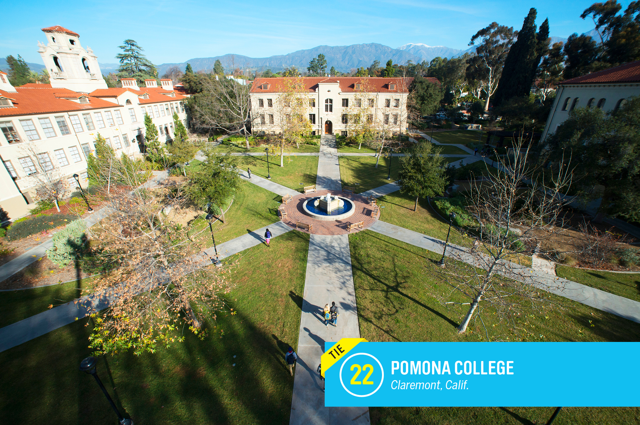 "<a href=""https://money.com/best-colleges/profile/pomona-college/"" target=""_blank"">Pomona</a> is among the handful of schools vowing to meet student's full demonstrated need with aid, so more than 70% of grads have no student debt. With 1,600 undergraduates, Pomona features close student-faculty relationships. <a href=""https://money.com/best-colleges/profile/pomona-college/"" target=""_blank"">FULL PROFILE</a>"