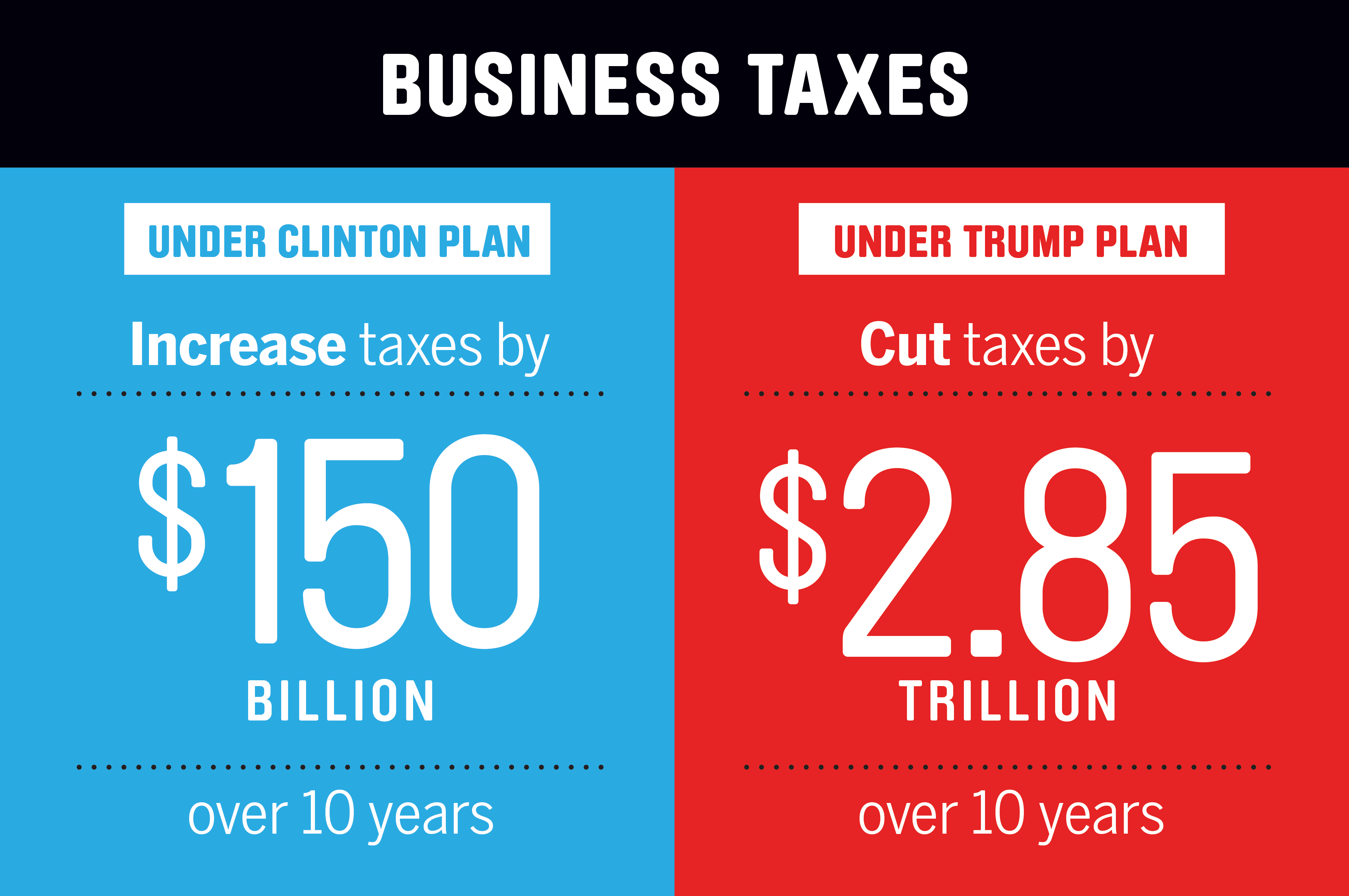 budget-plans_business-taxes