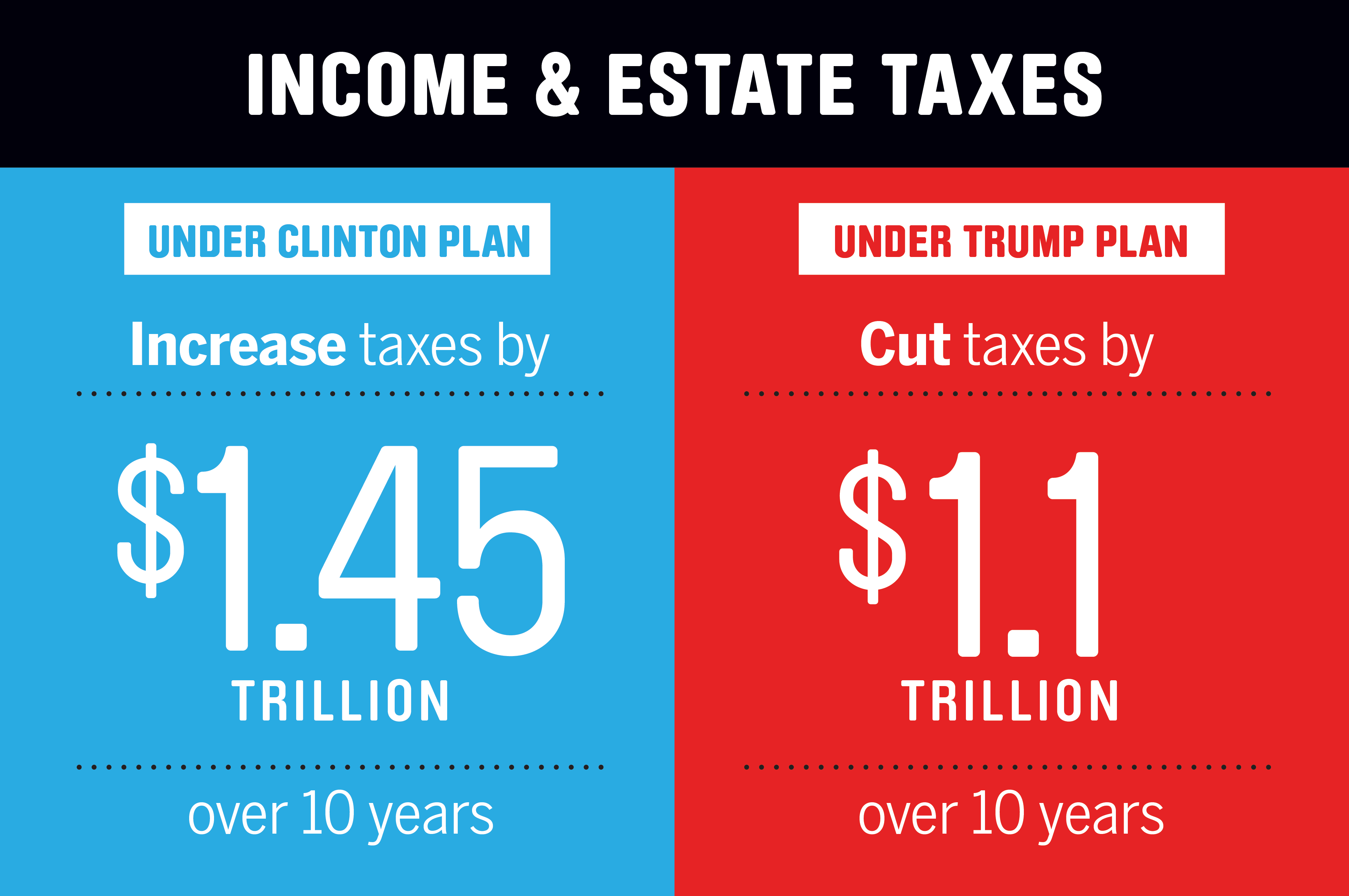 budget-plans_income-taxes