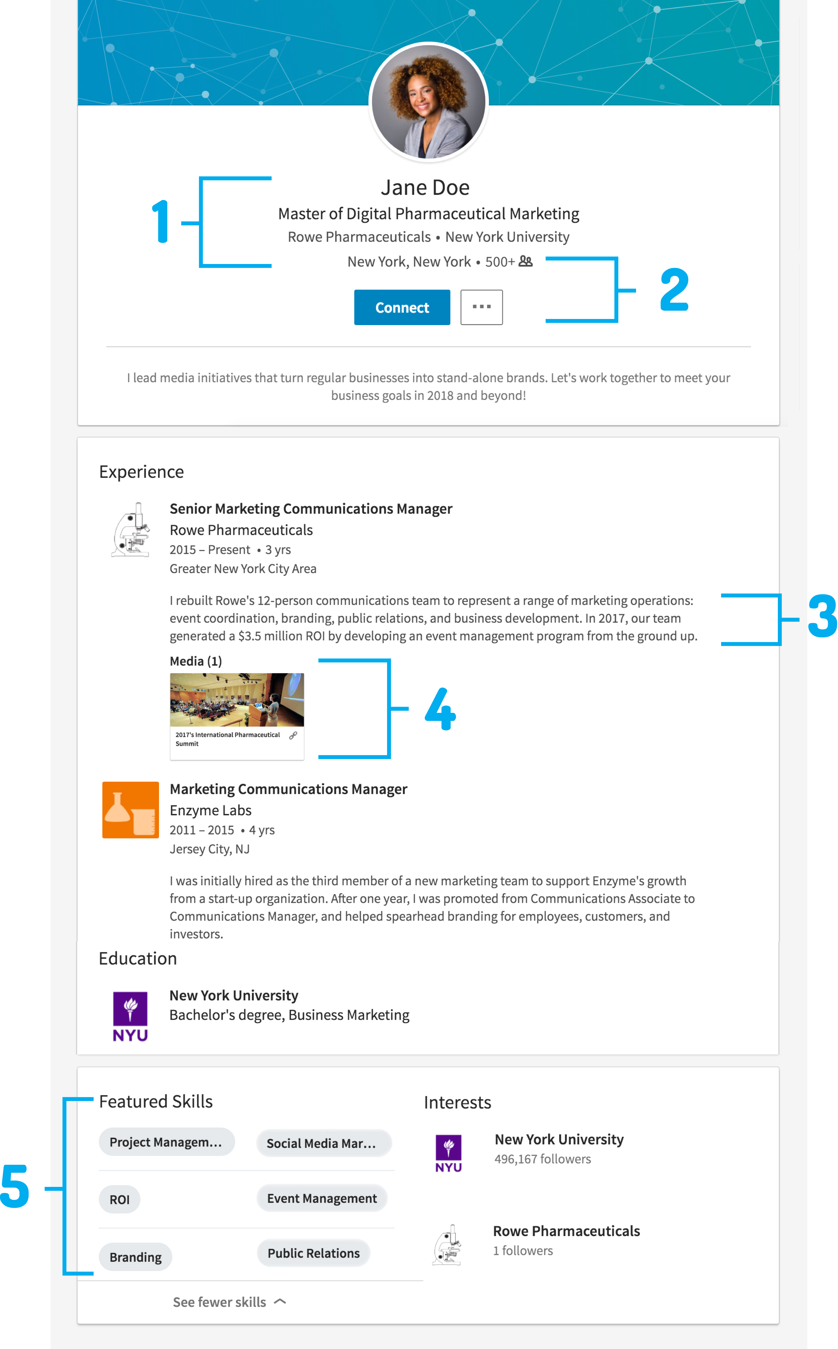 What Your Linkedin Profile Should Look Like In 2018 Money