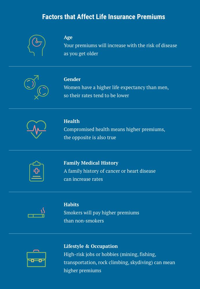 factors-that-affect-life-insurance-premiums