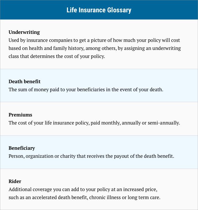 life-insurance-glossary-final