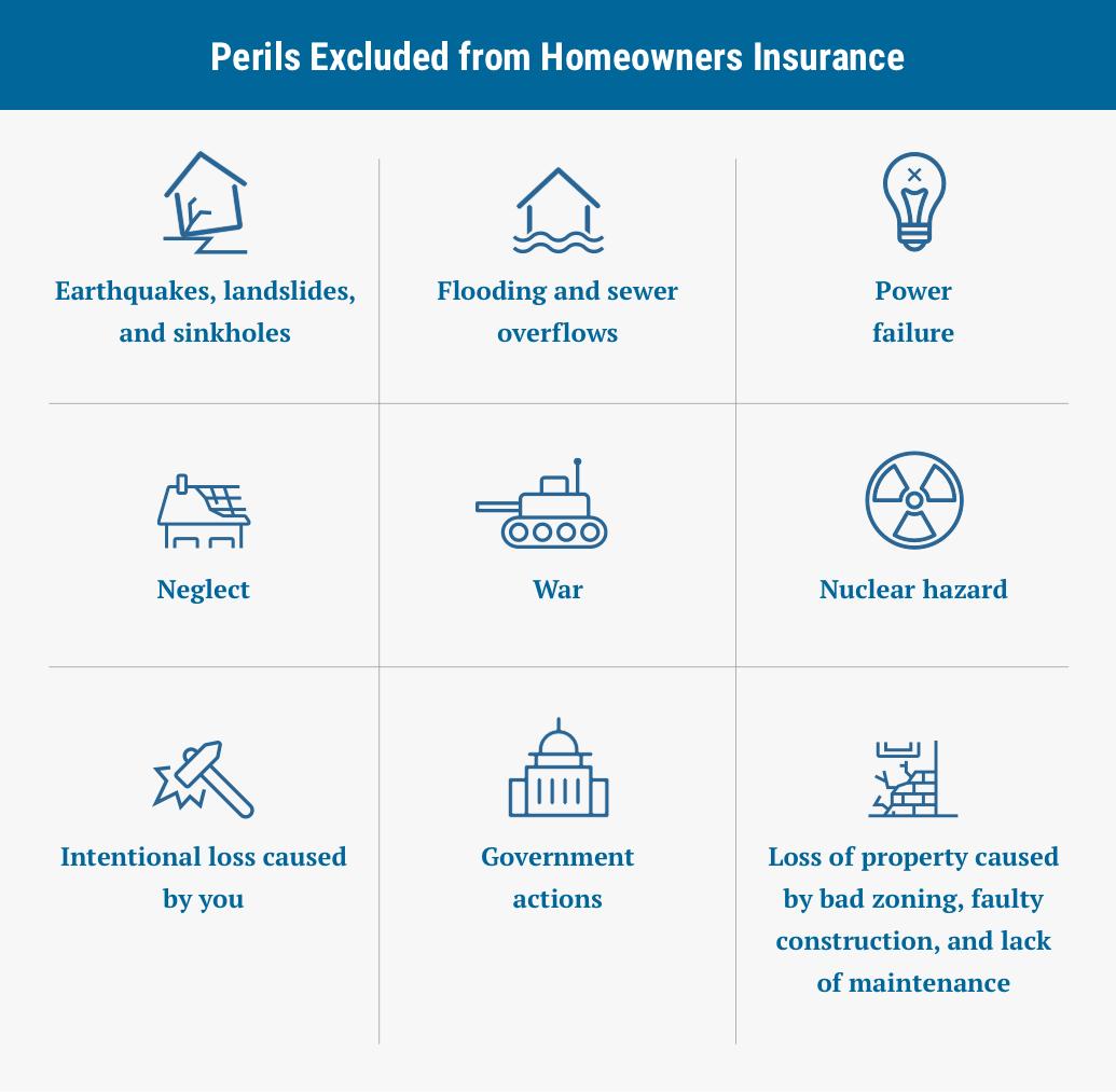 Best Home Insurance Companies Of 2020 Money S Top Picks