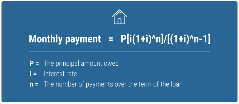 monthly-mortgage-payment-formula