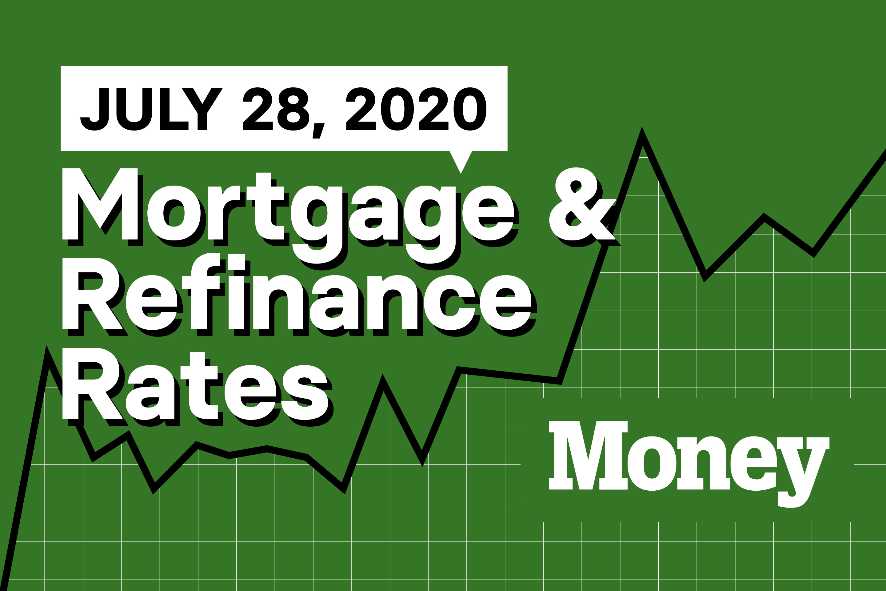best mortgage refinance rates in ri
