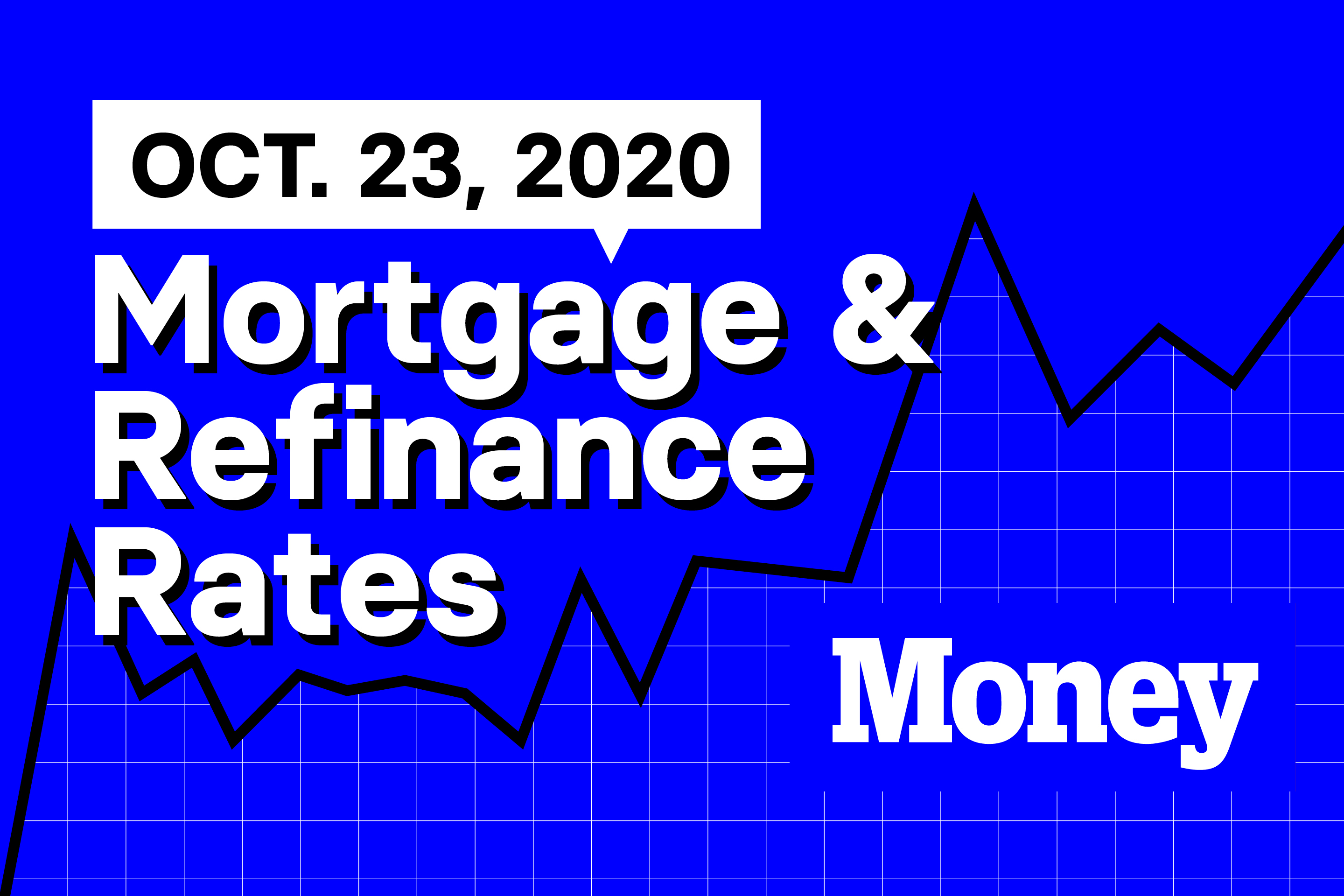 Here Are Today's Best Mortgage & Refinance Rates for October 23, 2020