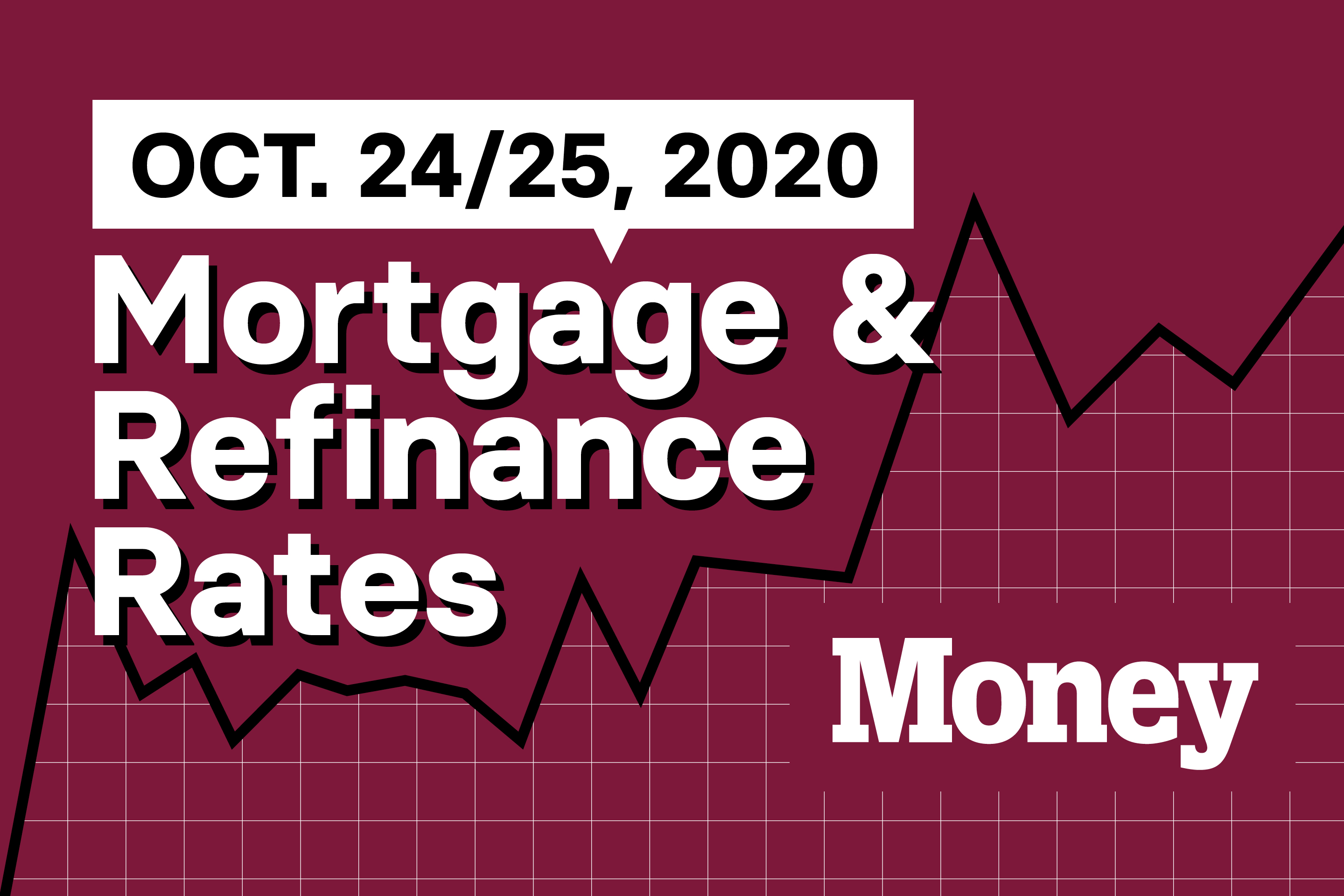 Today's Mortgage and Refinance Rates for October 24 and 25