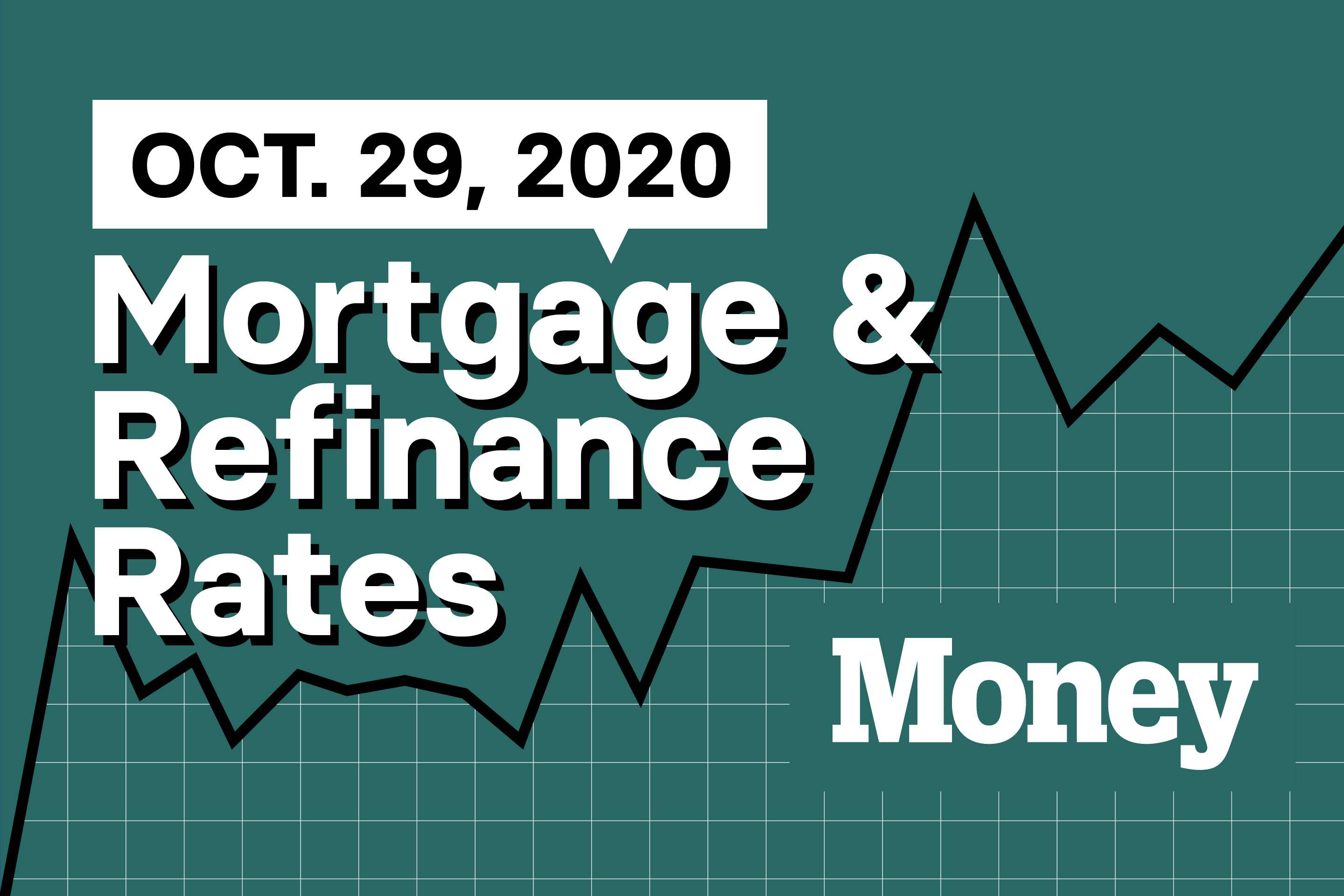 Here Are Today's Best Mortgage & Refinance Rates for October 29, 2020